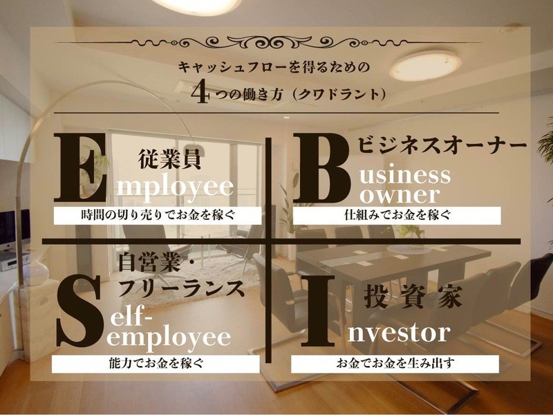 【7つの資産オーナーから学ぶ】未来を安定させる賢い収入源の組立て方の画像