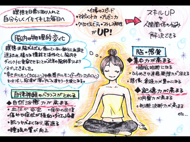 【成功者の習慣☆瞑想体験】最強のリラックス体験の画像
