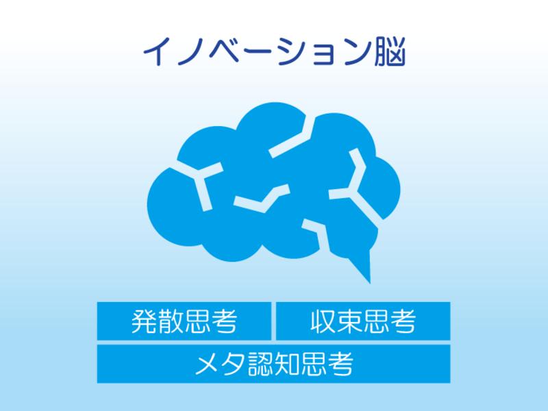 商品企画・アイデア創発に関わる人のイノベーション脳トレーニング講座の画像