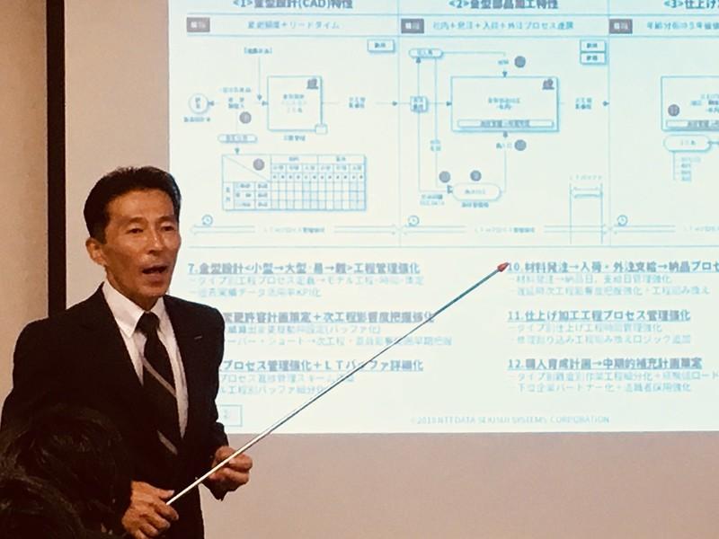 IT構想力養成講座<第3回>の画像