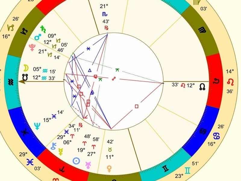 【オンライン】【初心者歓迎】『知識ゼロ』から理解できる占星術講座の画像