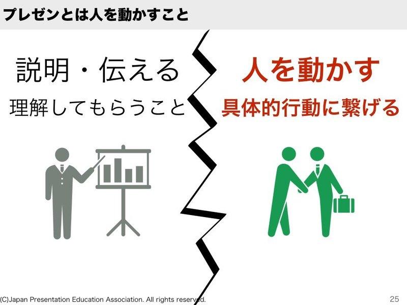 【東京】なぜか伝わらない人のプレゼン改善講座の画像