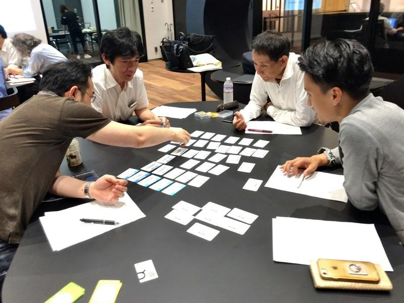 【ビジネスジム】商品開発(発想力とリスクマネジメント力)初回参加用の画像