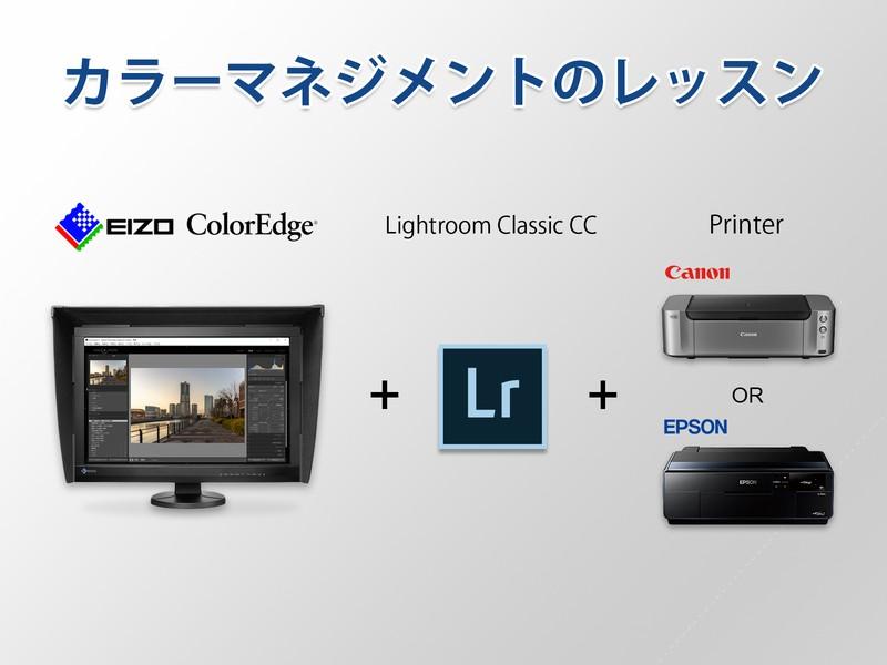 EIZOモニターとライトルームを使った『キャリブレーションと現像』の画像