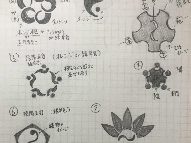 【期間限定価格】絵描き好き必見!手描きから始めるロゴ制作◎の画像
