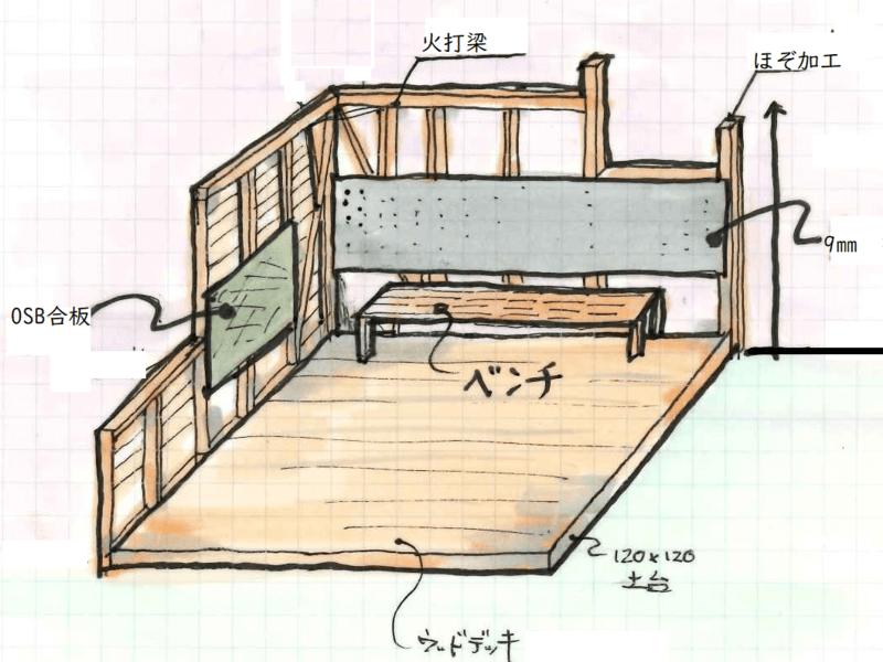 【町田出張WS】フック付きプレート作りと本格的建築構造物の製作体験の画像