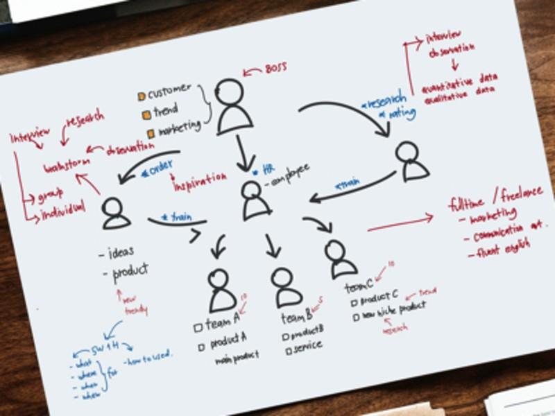 [イメージ図の法則]伝えたいことを相手に伝えるための技術です。の画像