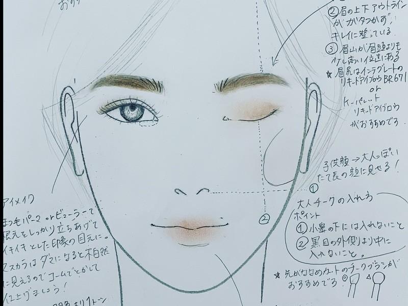 マンツーマン☆1ポイントメイクレッスン60分コース/メイクシート付の画像