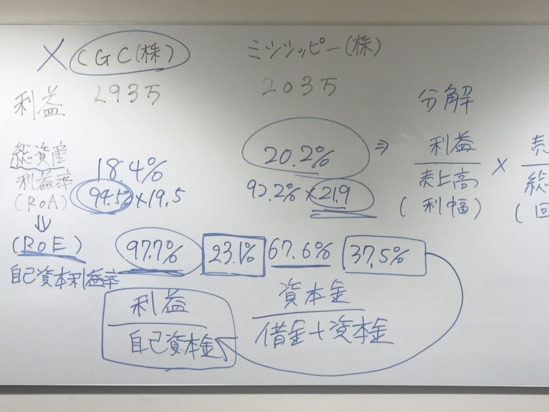 【ゲームで学ぶ】はじめてのビジネスのお金(会計)講座【小倉基礎編】の画像