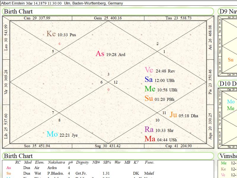 最古の占星術 ジョーティシュを使った、世界一簡単な開運ツールの画像