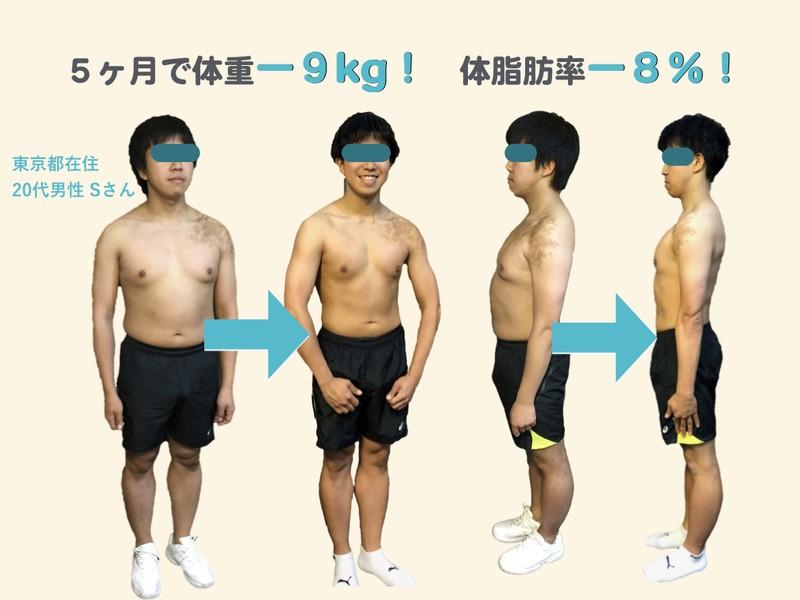【ー1kg減量保証!】食事指導付き1ヶ月集中トレーニングコース!の画像