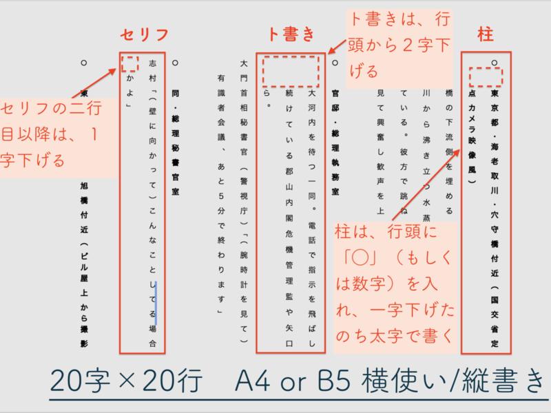 プロを目指すシナリオライターの為のWord講座〜その壱〜(70分)の画像