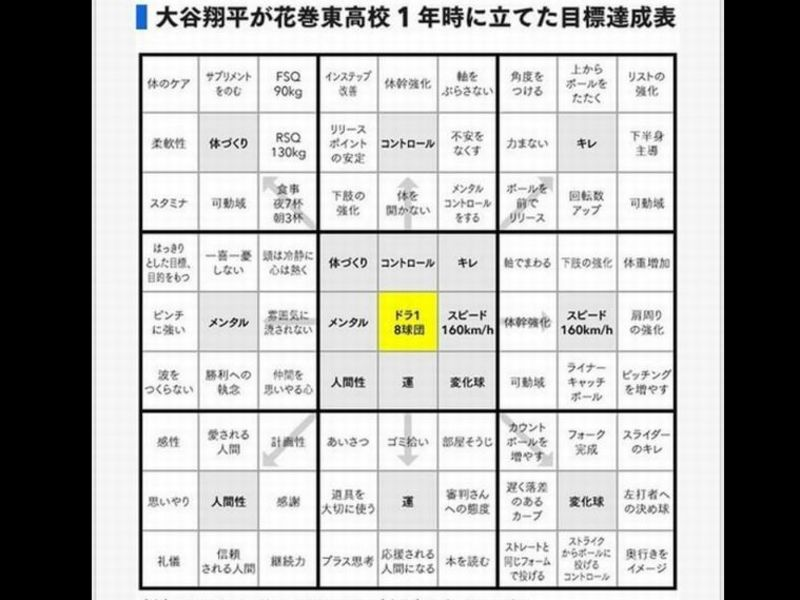 原田メソッドオープンウインドウ64・目標達成法 実践セミナーの画像