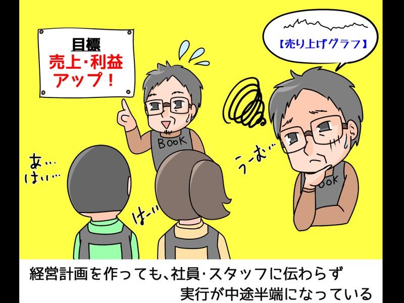 【仙台】やるべき事が見えてくる! お手軽かんたん経営計画セミナーの画像