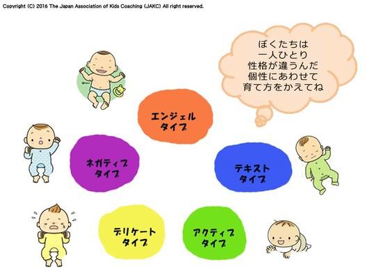 子どもの非認知能力「EQ」を伸ばす!ママの為のキッズコーチング講座の画像