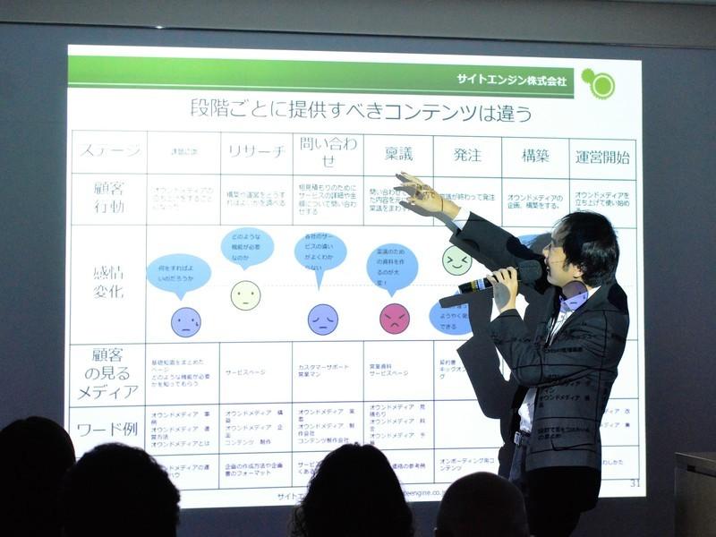 【企業セミナー】オウンドメディア運用・コンバージョン率改善のコツ!の画像