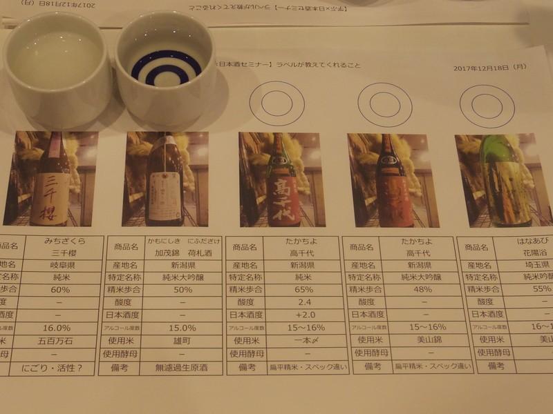比べて楽しもう!日本酒!【学ぶ×日本酒セミナー】の画像