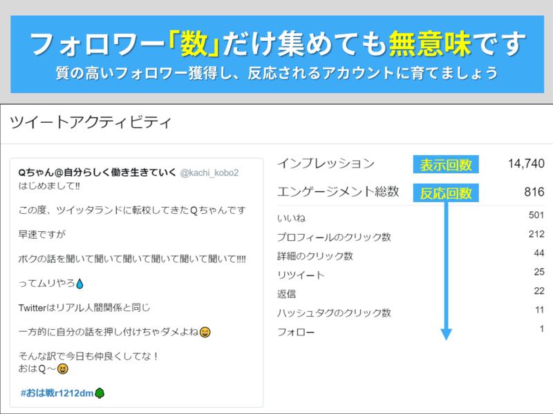 実績不要★14日でTwitterフォロワー1000人獲得した全手法の画像