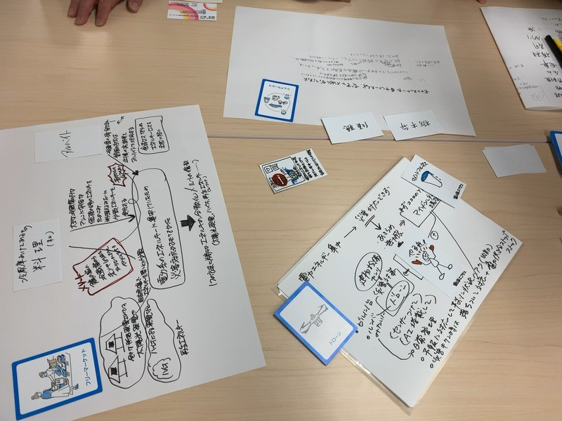 THE SDGs Action cardgame「X(クロス)」の画像