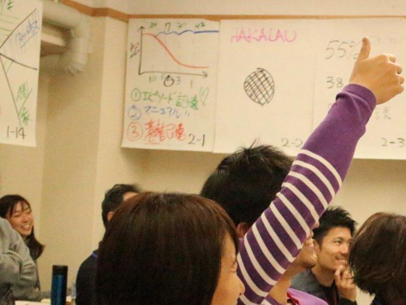 【大阪】富と繁栄の心理学NLP応用講座シリーズの画像