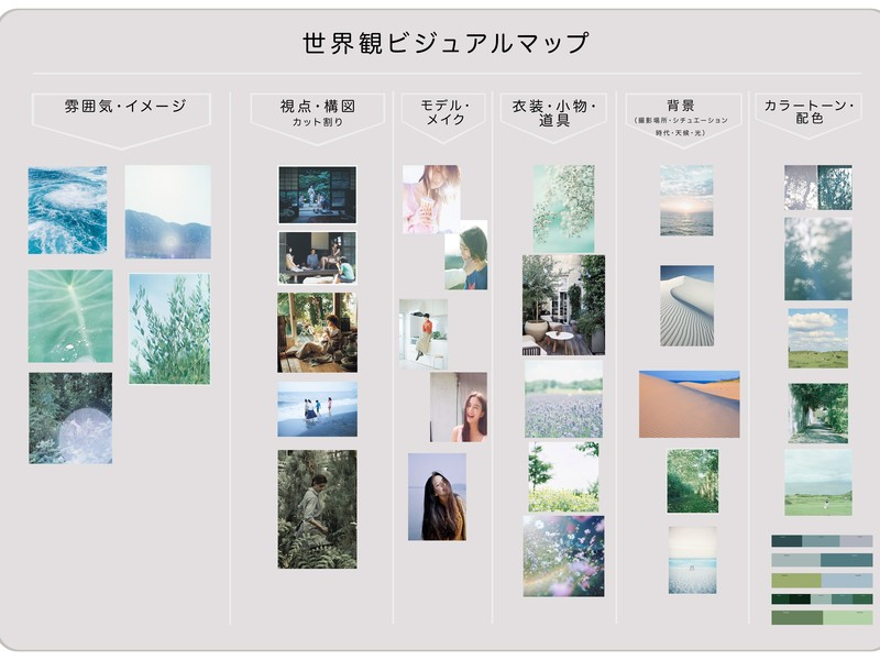 【オンライン可】あなたの好きな世界観を見つけて、作り方を教えますの画像