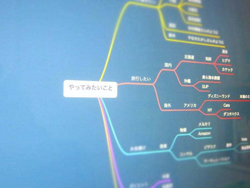 初めてのマインドマップ講座-モヤモヤをスッキリさせる思考法入門の画像