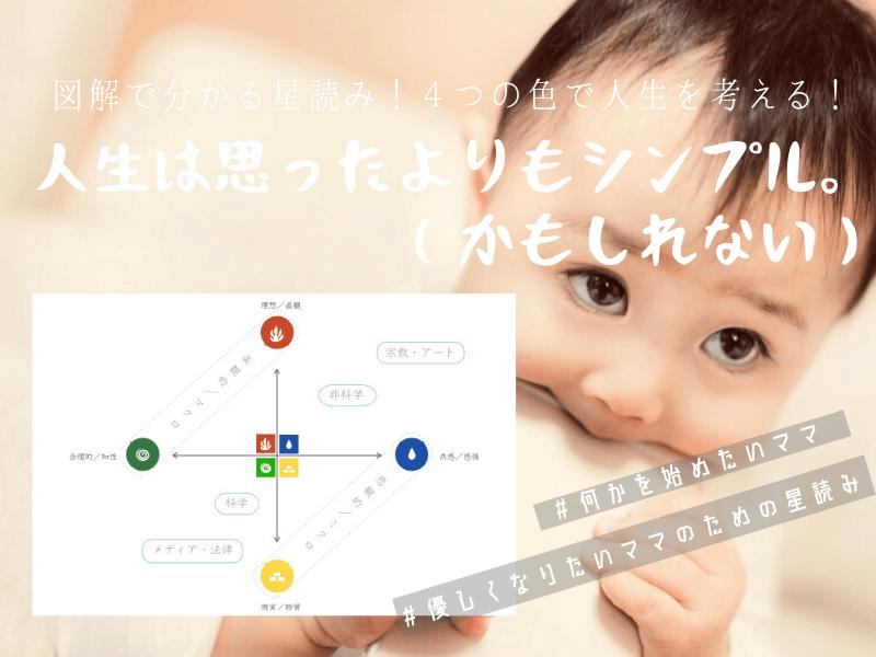 【個人レッスン】図解で分かる!優しくなりたいママのための星読み!の画像