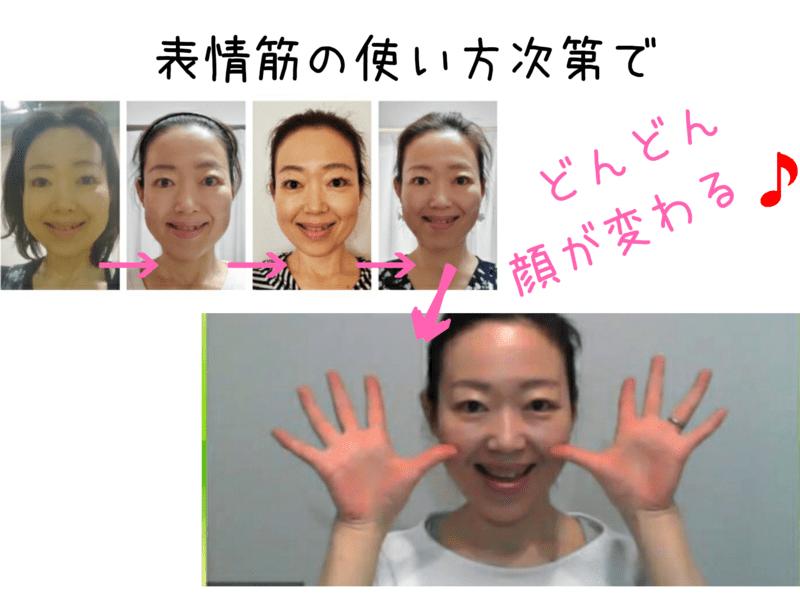 笑顔が変わると顔が変わる!「笑顔輝く★顔ヨガ」グループレッスンの画像