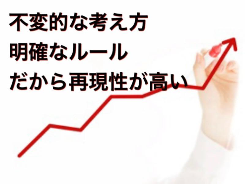 初心者の株投資法 株価を予測でき株投資で副収入を得る★オンライン★の画像