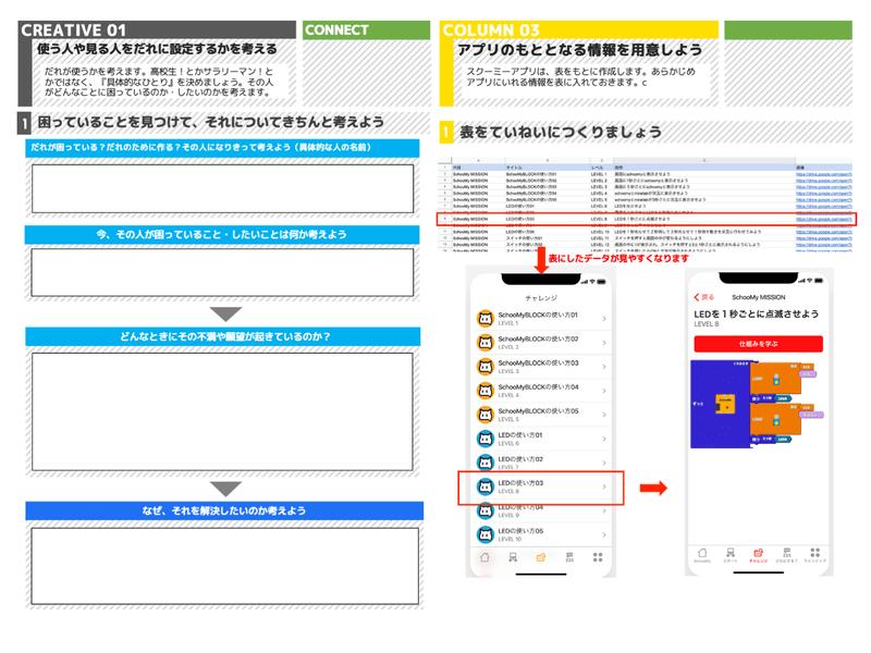 【オンライン講座】誰でも簡単!アプリを作ってみよう〜基本編〜の画像