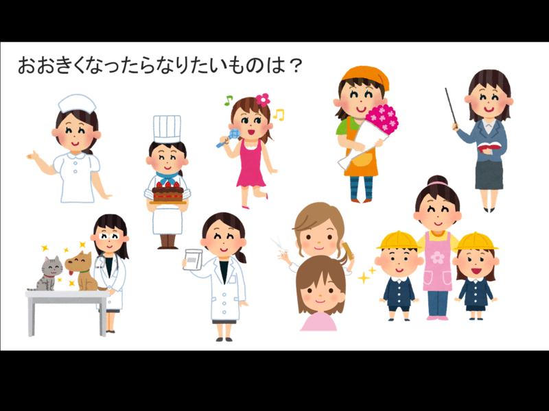 【小中学生向け!お仕事発見!講座】オンライン開催:親子参加OK♪の画像