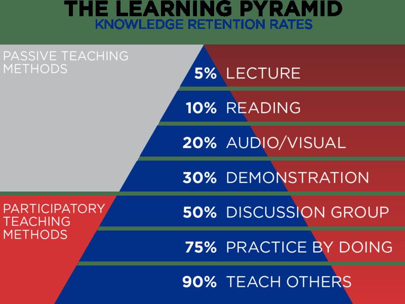【オンライン】学び方が9割!セミナー・読書の学びも最大化する方法の画像