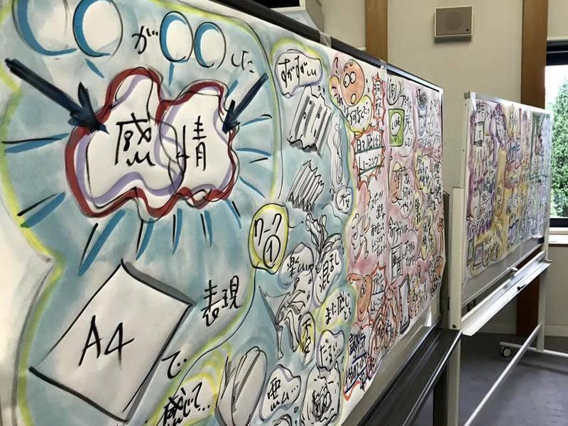 【オンライン】グラフィック・ファシリテーション講座の画像