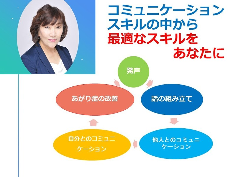 【オンライン個別】マンツーマン丁寧指導!! プロ講師の問題解決講座の画像