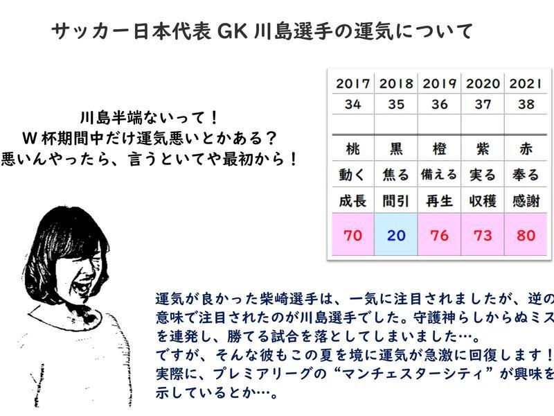 【リクエスト開催決定!】運気分析 de 開運セミナー☆の画像