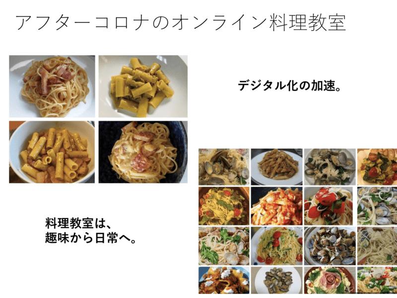 【先生向け・オンライン】人気のオンライン料理教室の作り方の画像