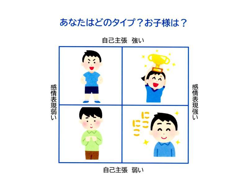 子育てを楽しくするタイプ別コミュニケーション術の画像