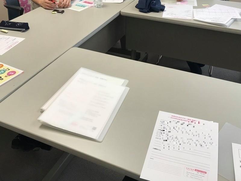 【2021年5月受験向け】楽しく学習!FP2級勉強会の画像
