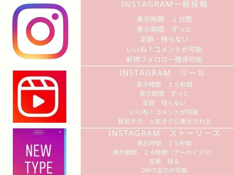 【オンライン・初心者】すぐ投稿出来る!Instagramリール講座の画像