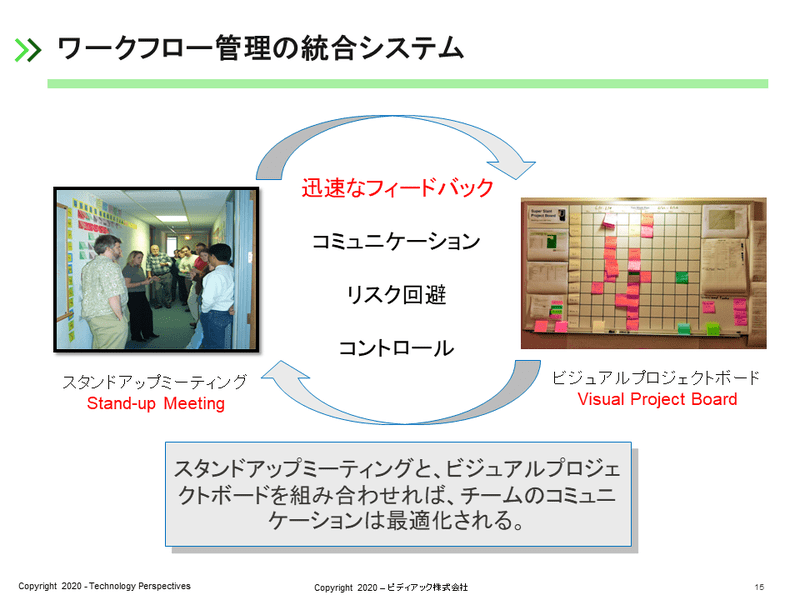 【DX/在宅対応】 作業の流れを見える化:バーチャルミーティングの画像