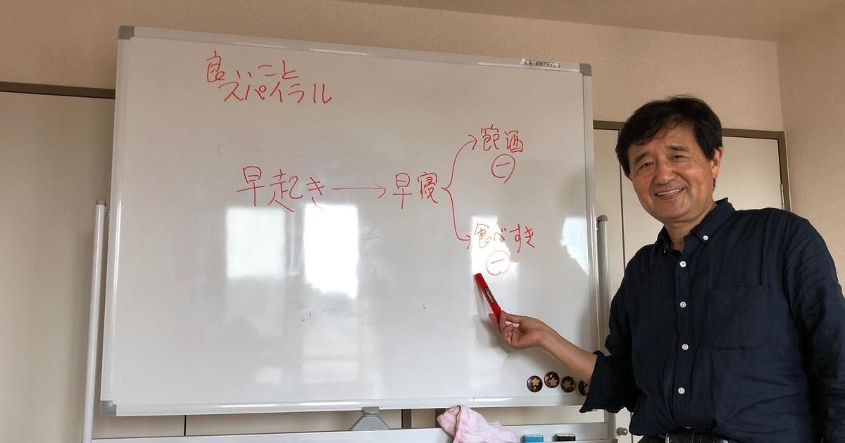 大堀 浩の教室ページの見出し画像