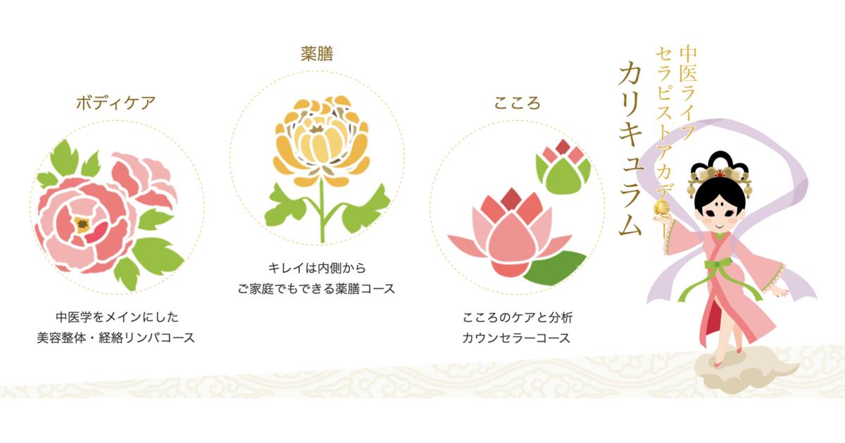 林 由季子の教室ページの見出し画像