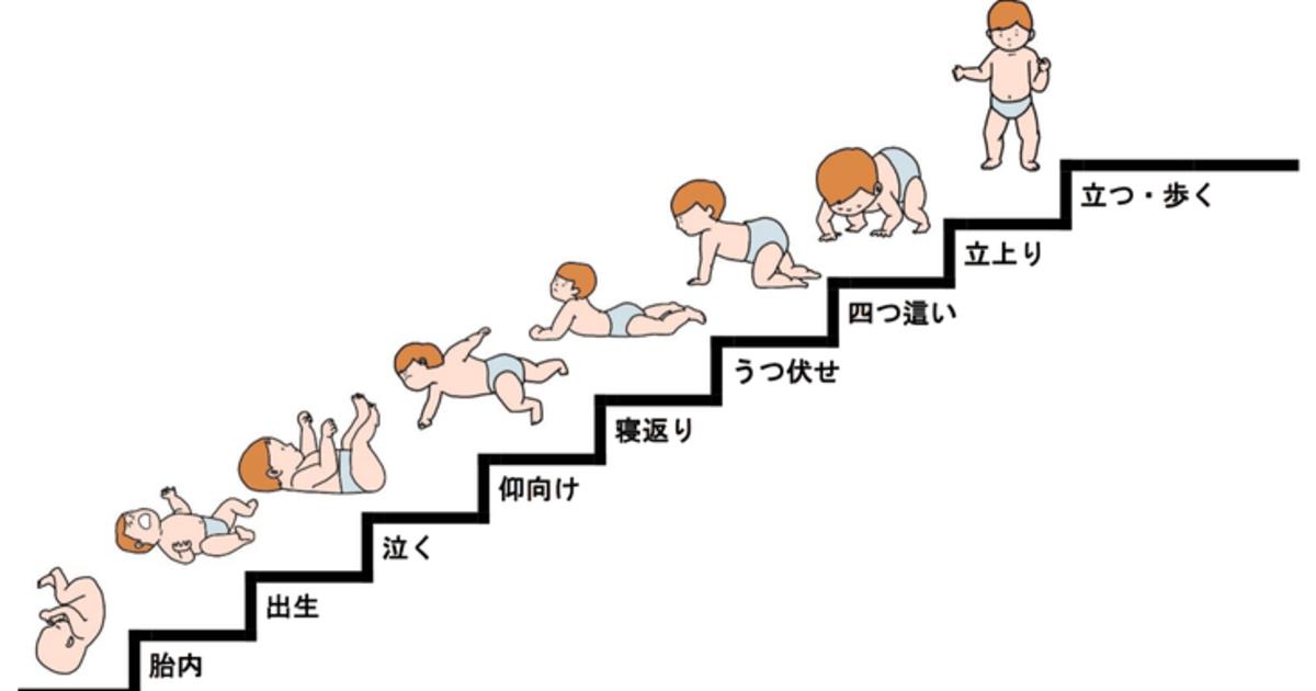 涌田 智昭の教室ページの見出し画像