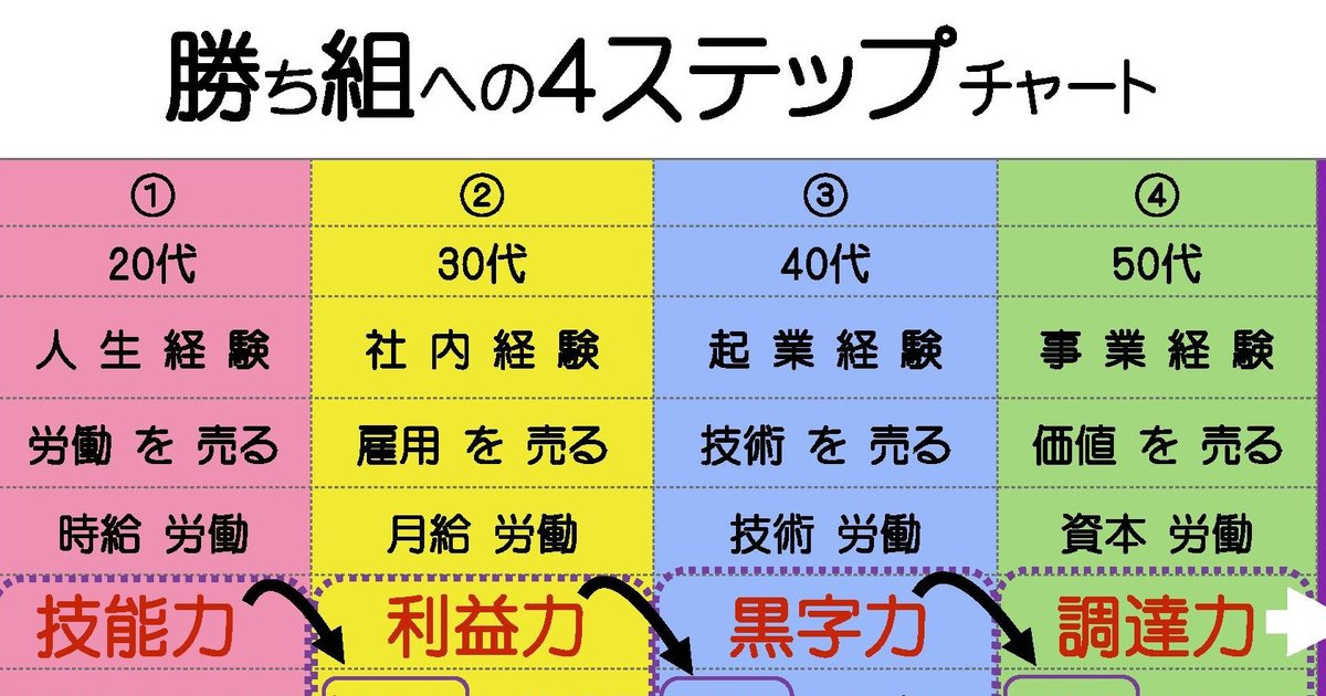 高木 幸彦の教室ページの見出し画像
