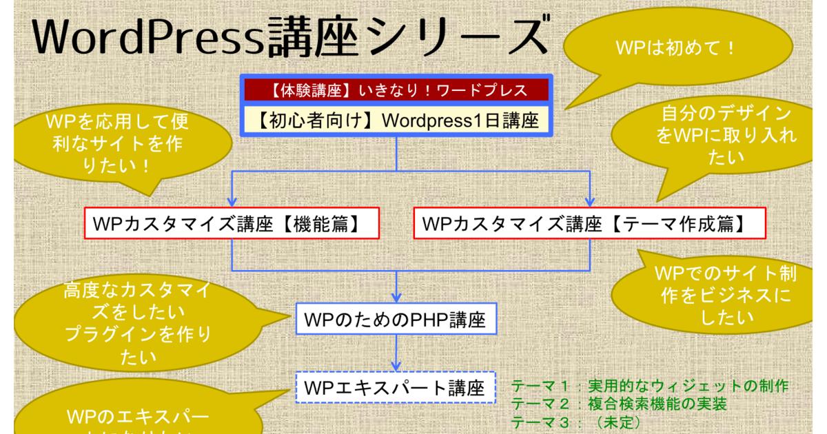 Kohno Yusukeの教室ページの見出し画像