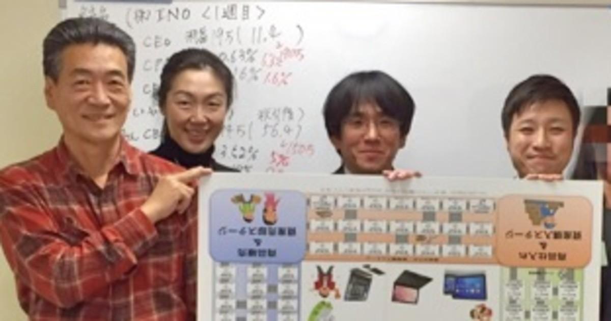 平井 孝道の教室ページの見出し画像