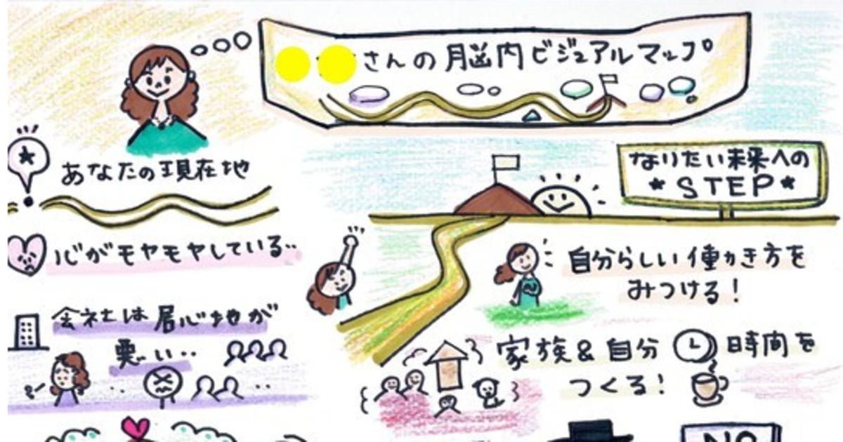 鈴木 夏樹の教室ページの見出し画像