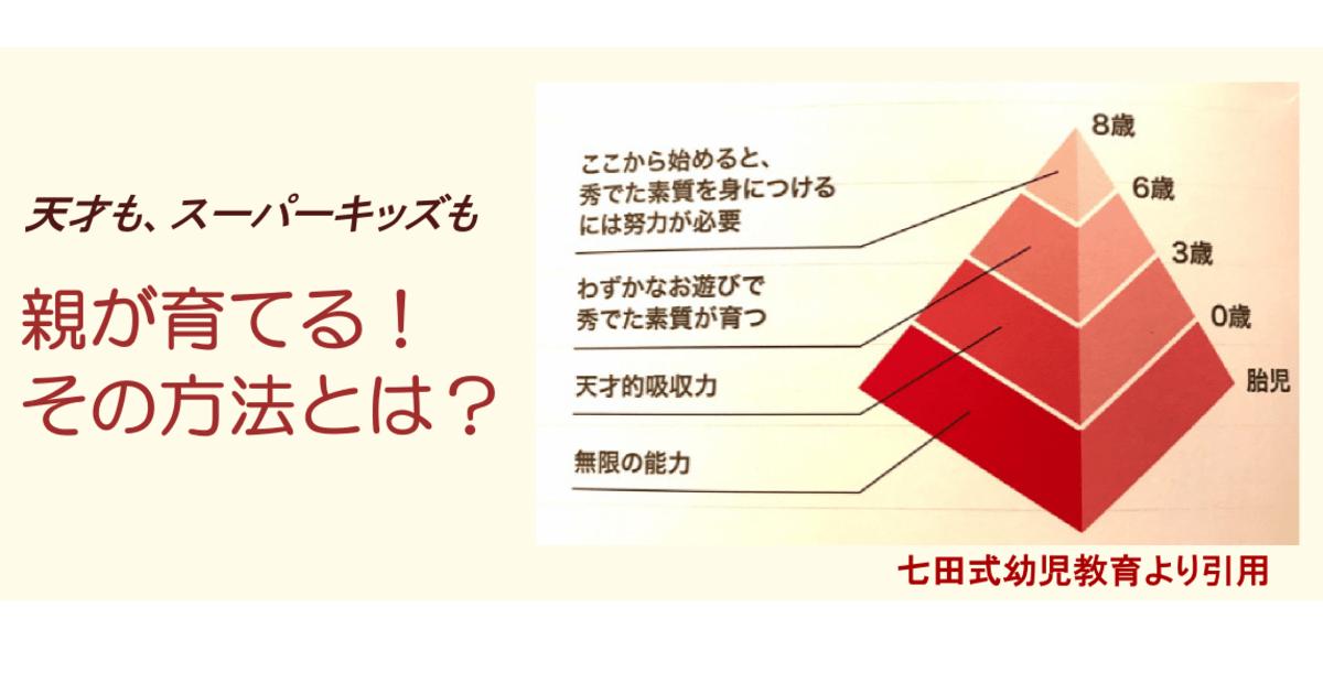 塩谷 嘉宏の教室ページの見出し画像