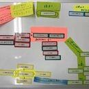 クレヨン分析ワークショップの講座の風景