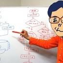 あべっかんのエクセルプログラミングVBA入門講座の講座の風景